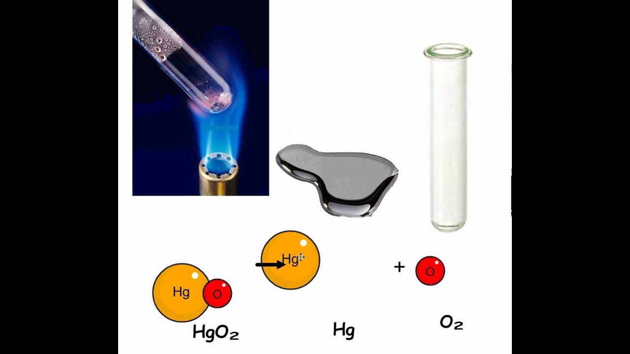 science chemical reaction decomposition mercuric oxide ...