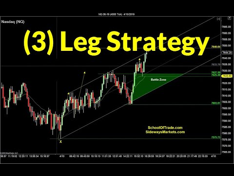 Three Leg Trading Strategy | Crude Oil, Emini, Nasdaq, Gold, Euro