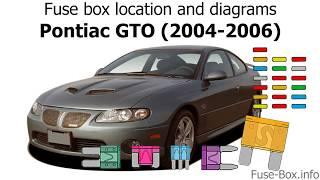 Fuse box location and diagrams: Pontiac GTO (2004-2006)