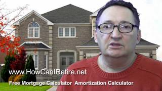 Free Mortgage Calculator Amortization Calculator