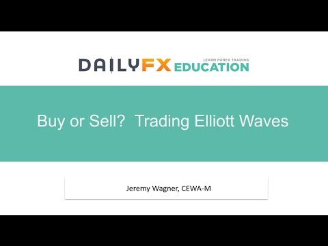 Forex Education : Trading Elliott Wave Triangle Patterns