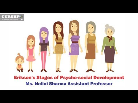 Erikson's Stages of Psycho-social Development(B.Ed)