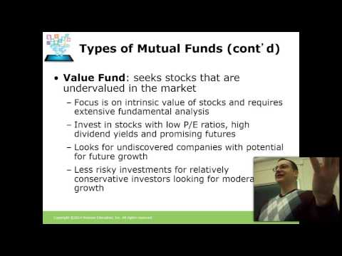 Chapter 12 Mutual Funds