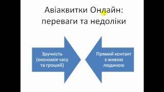 Авіаквитки онлайн(, 2010-06-12T12:17:59.000Z)