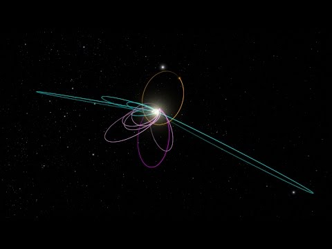 Bizarre orbits of minor planets beyond Neptune - Ann Marie M