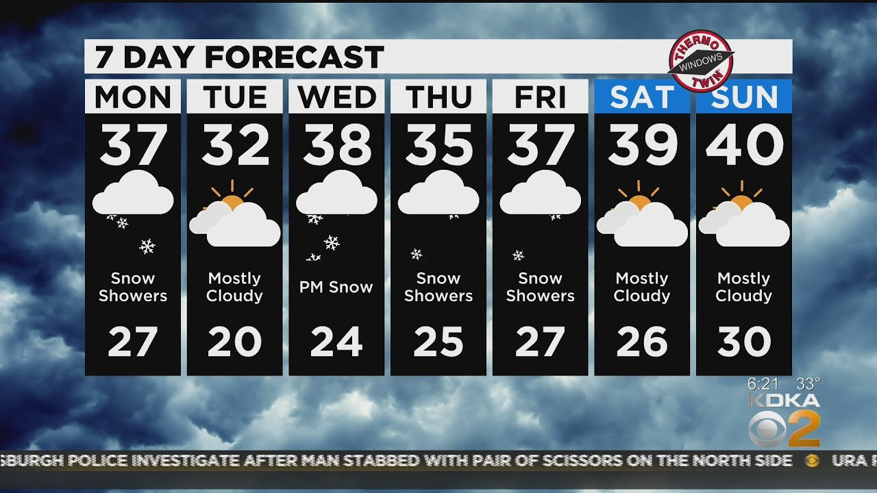 LOCAL 3 MONDAY'S WEATHER FORECAST 12/14/2020