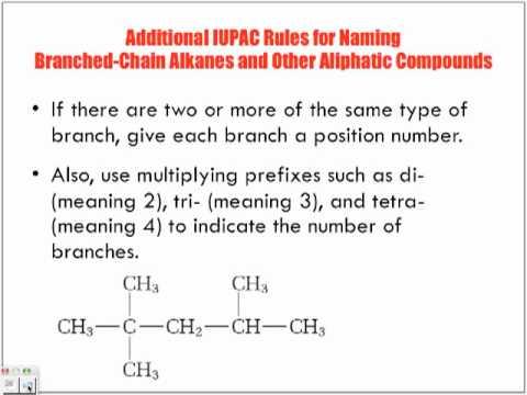 Organic Chemistry Alkanes Alkenes Alkynes