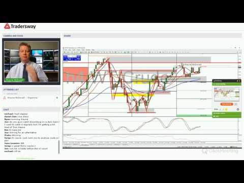 Forex Trading Strategy Webinar Video For Today: (LIVE Wednesday July 19, 2017)