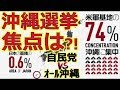 【衝撃】『沖縄問題』沖縄知事選挙激化!自民党対オール沖縄の焦点は基地移転問題?伊藤俊幸