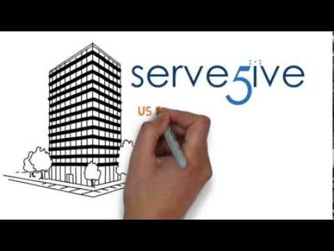 Serve5ive PSA to Employment