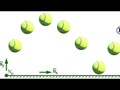 Projectile Motion: Tennis - YouTube