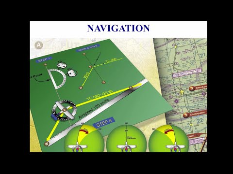 Private Pilot Tutorial 15: Navigation (Part 1 of 4)