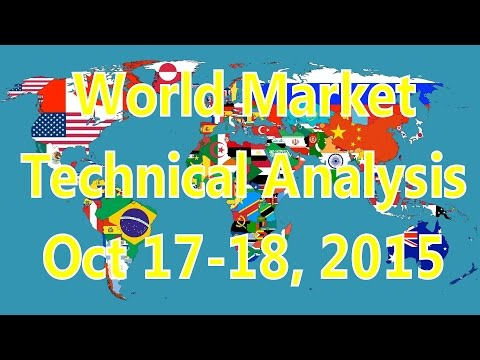 Weekend Major WORLD Market Analysis 10/17-18/15