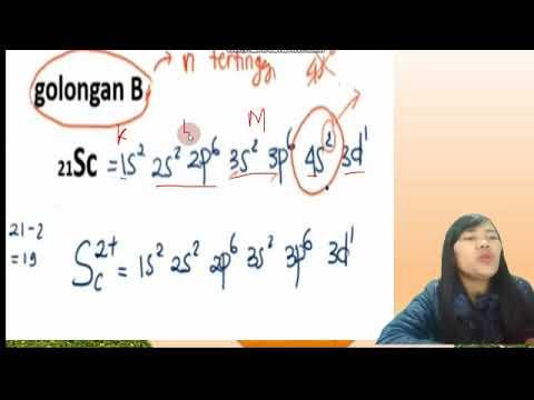 konfigurasi-elektron-ion-dan-cara-mempersingkat-konfigurasi-elektron-menggunakan-unsur-gas-mulia