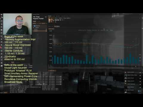 Eve Online Station Trader 4-25-2017