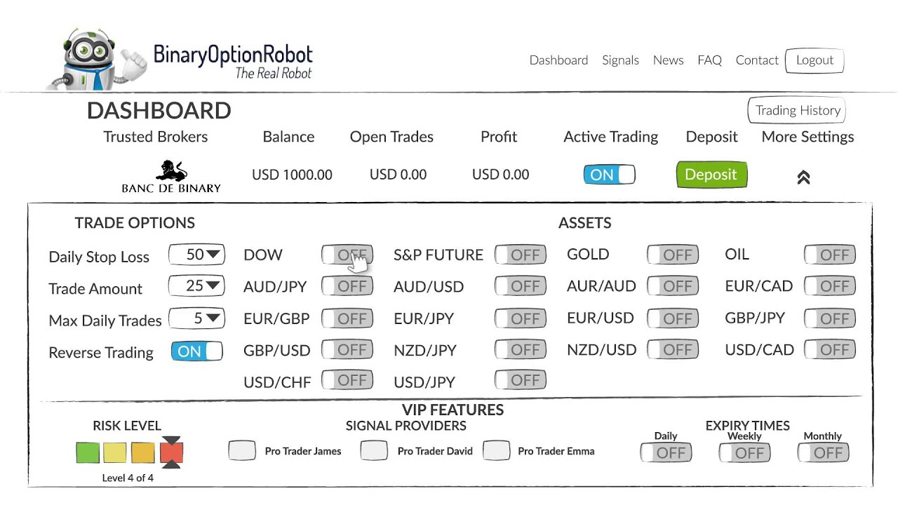 Banc A Charge Guidee Binary Option Robot Review Best Auto Trading Software