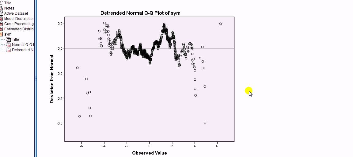 how to make a qq plot in spss