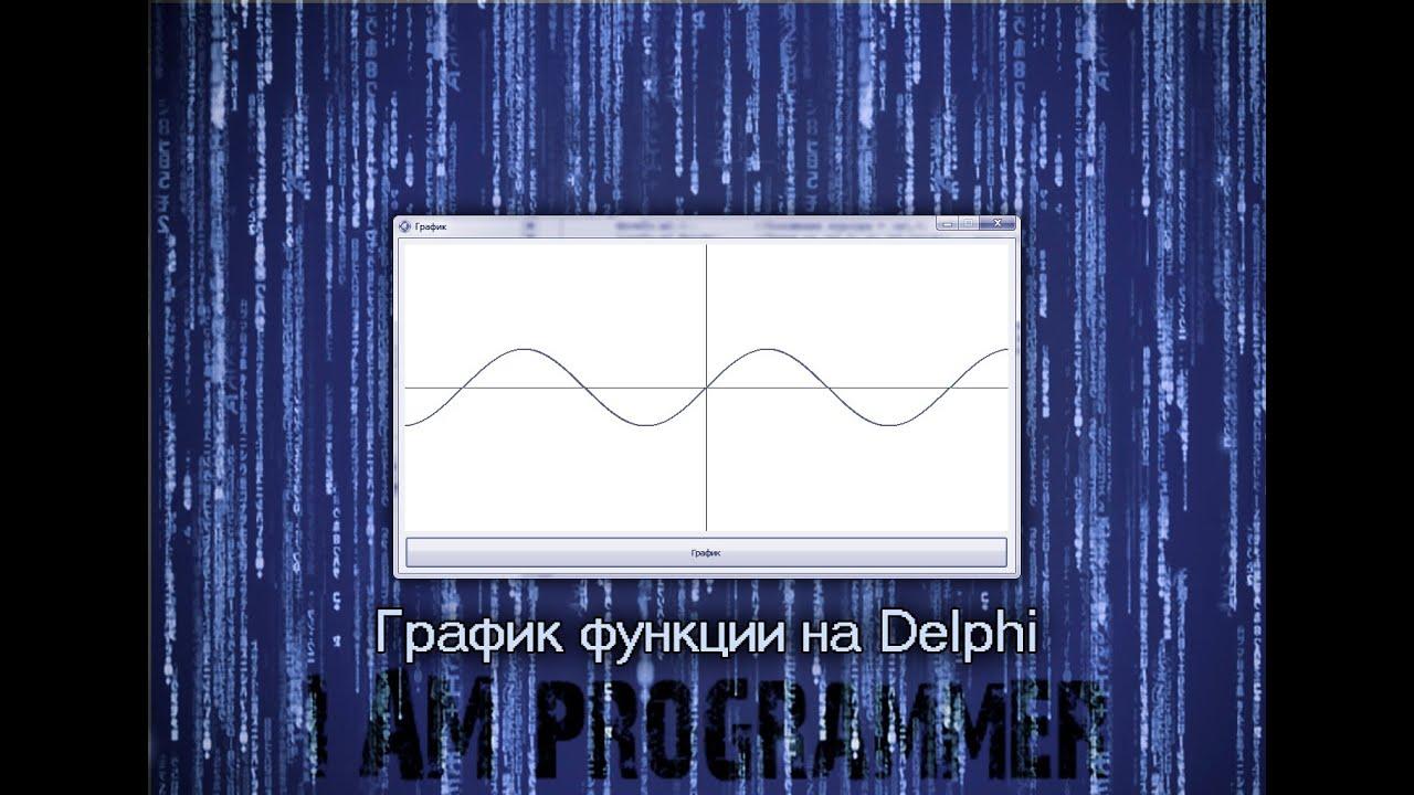 Delphi График функции + исходник