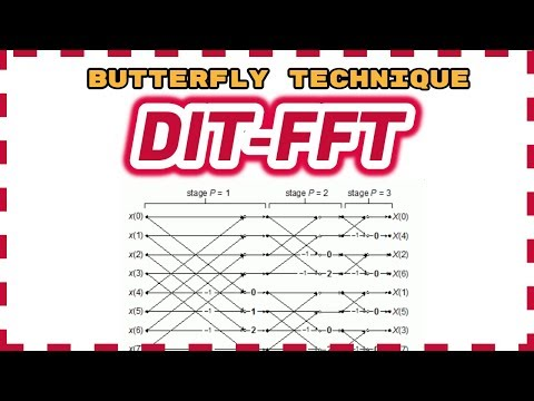 FFT ( fast fourier transform ) DIT-FFT ( Decimation in time FFT) Butterfly technique