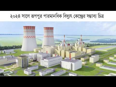Rooppur Nuclear Power Plant Project: Safety Fearures.