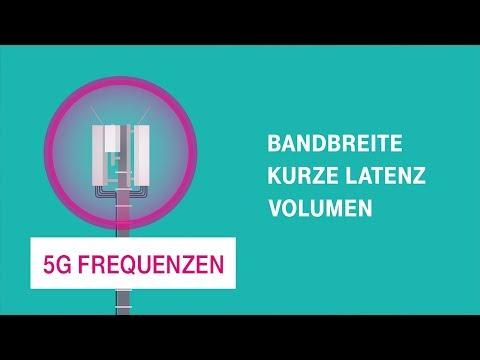 Social Media Post: 5G Frequenzen - Netzgeschichten
