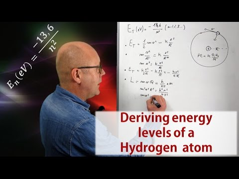 Deriving Energy Levels of the Hydrogen Atom ( IB Physics - Atomic Physics )