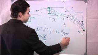 ЕГЭ физика оптика 2012 C5. видео онлайн. урок бесплатно