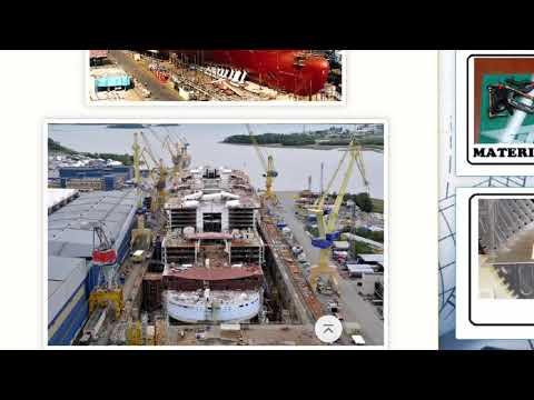 Model on Passion: vi presento il Blog; White Shipyard!!!
