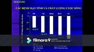 Chẩn đoán và điều trị suy tim - Cô Châu Ngọc Hoa - ĐHYD TPHCM