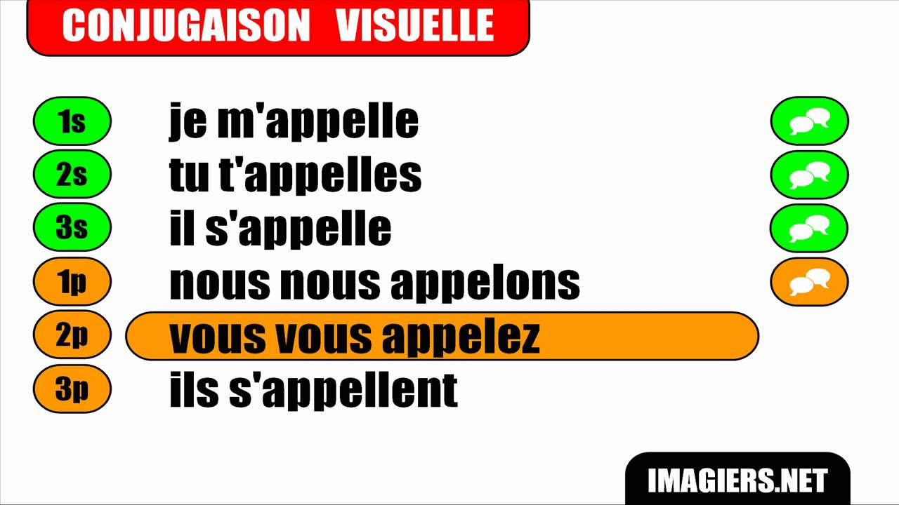 French Verb Conjugation S Appeler Indicatif Present Youtube