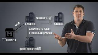 """""""Скрутки-Мутки"""" или как украсть миллион. Рецепт Одесской налоговой."""