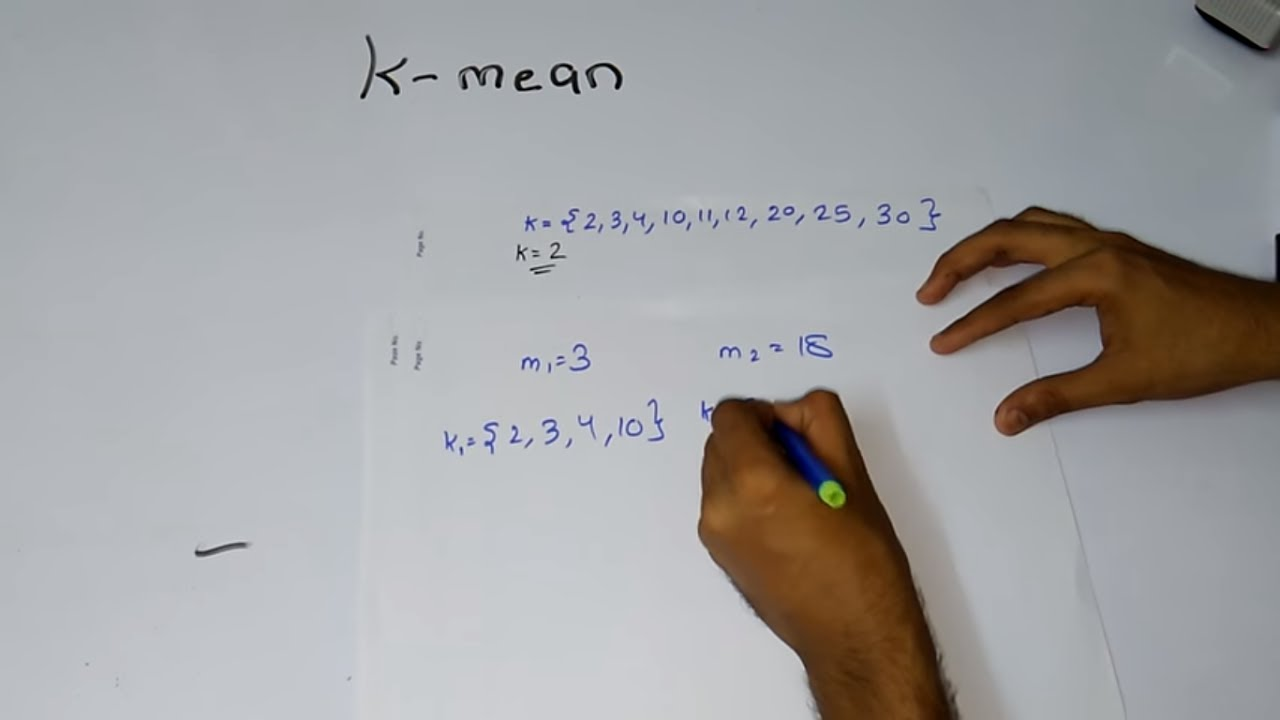 K mean clustering algorithm with solve example
