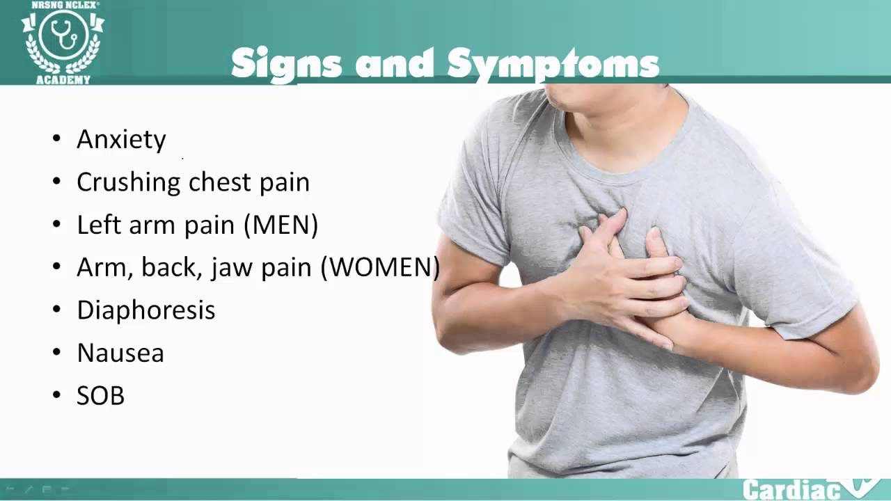 chest pain management nursing myocardial infarction mi attack for nclex review 10554