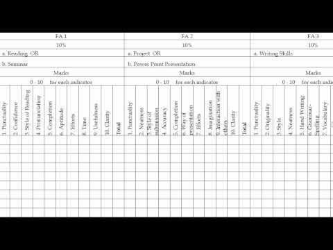 CCE FA Worksheet Yearwise Language - YouTube