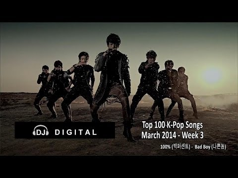 Top 100 K-Pop Songs for March 2014 Week 3