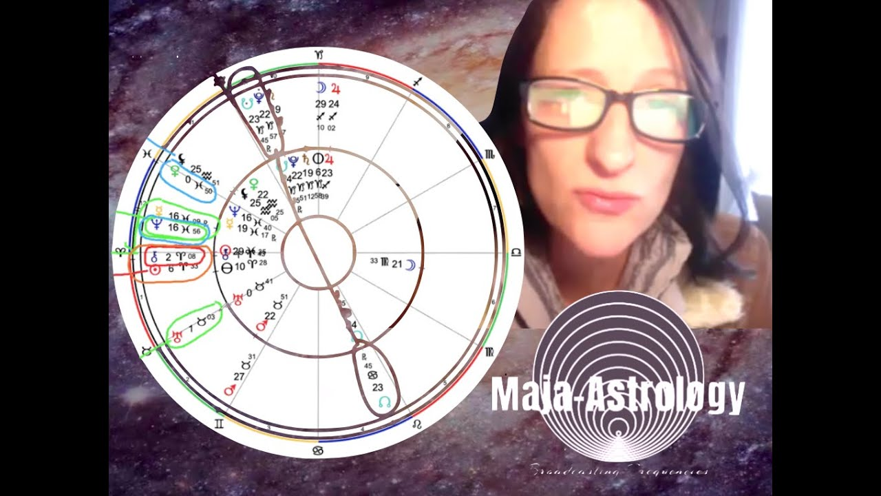 Daily Download ASTROLOGY VIDEO & MORE! | Maja-Astrology