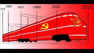 Fahrplan in die linke Diktatur