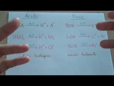 Teoría de Arrhenius ácido-base