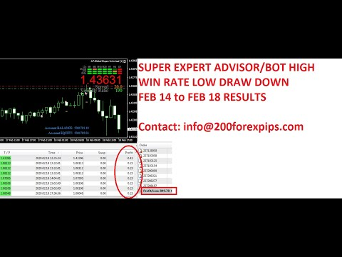 super-expert-advisor-automated-forex-trading-2020-review-16