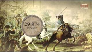 видео Русско-турецкие войны при Екатерине II
