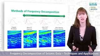 Frequency Decomposition of Seismic Data by Gaynor Paton