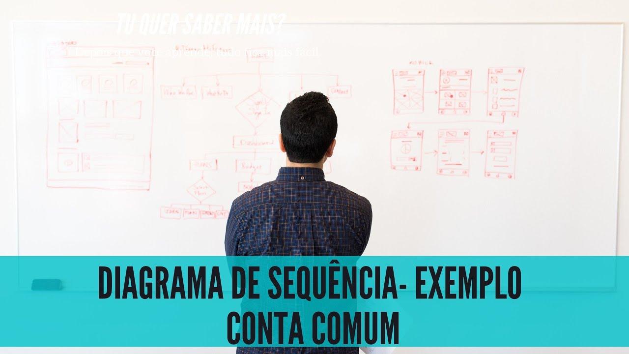 Diagrama De Sequ U00eancia - Exemplo Conta Comum - Astah