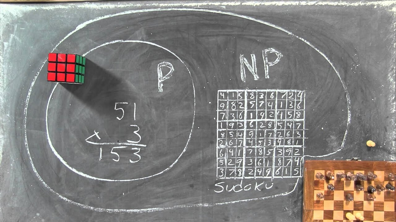 P vs. NP and the Computational Complexity Zoo - YouTube