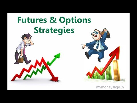 Nifty Options Trading Strategy followup