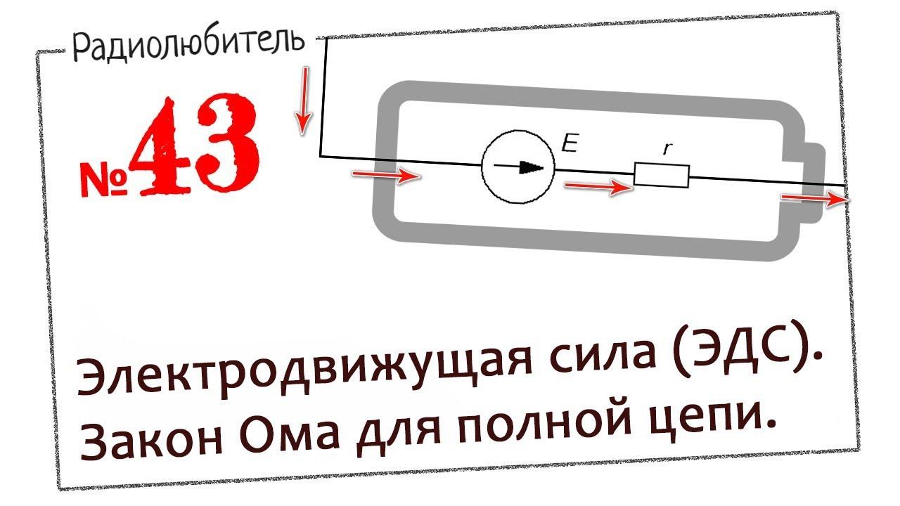 Урок №43. Электродвижущая сила (ЭДС), Закон Ома для полной цепи.