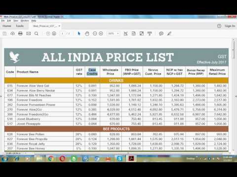 FOREVER GST PRICE-LIST 1ST JULY 2017