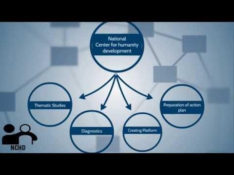 NATIONAL CENTER FOR HUMANITY DEVELOPMENT