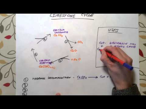 Limestone Quarrying and Cycle - GCSE Chemistry