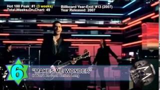 Top 10 Old Songs Of Maroon 5