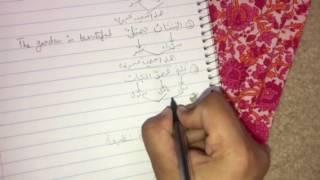 Lesson 9 of Taleem u nahw about Ilm u Nahw Arabic grammer Urdu and